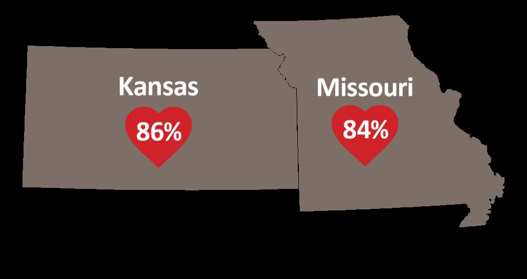State Registry Percentages
